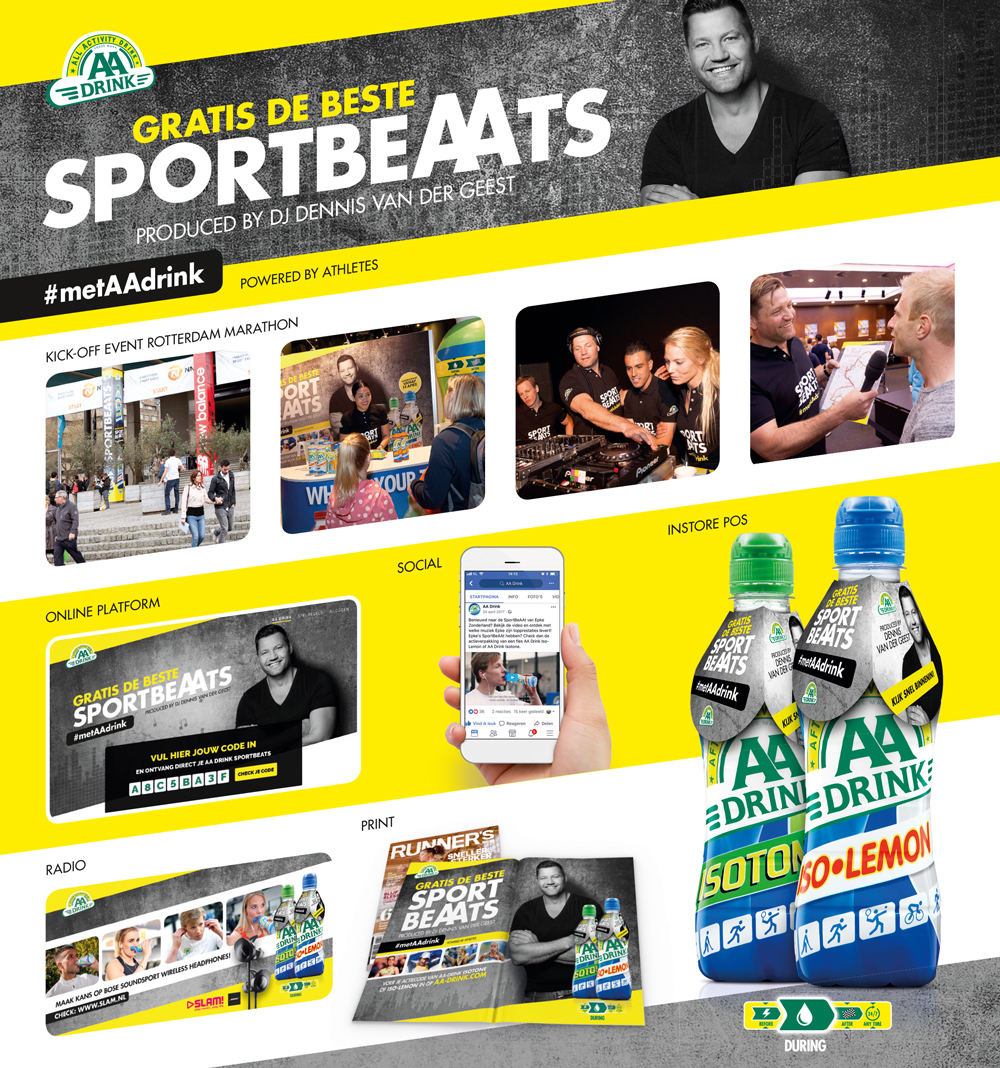 2basics_aa-drink-sport-beaats_casestory